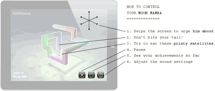 The basic controls